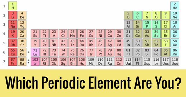 Which Periodic Element Are You?
